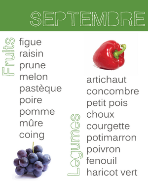 Septembre fruits legumes